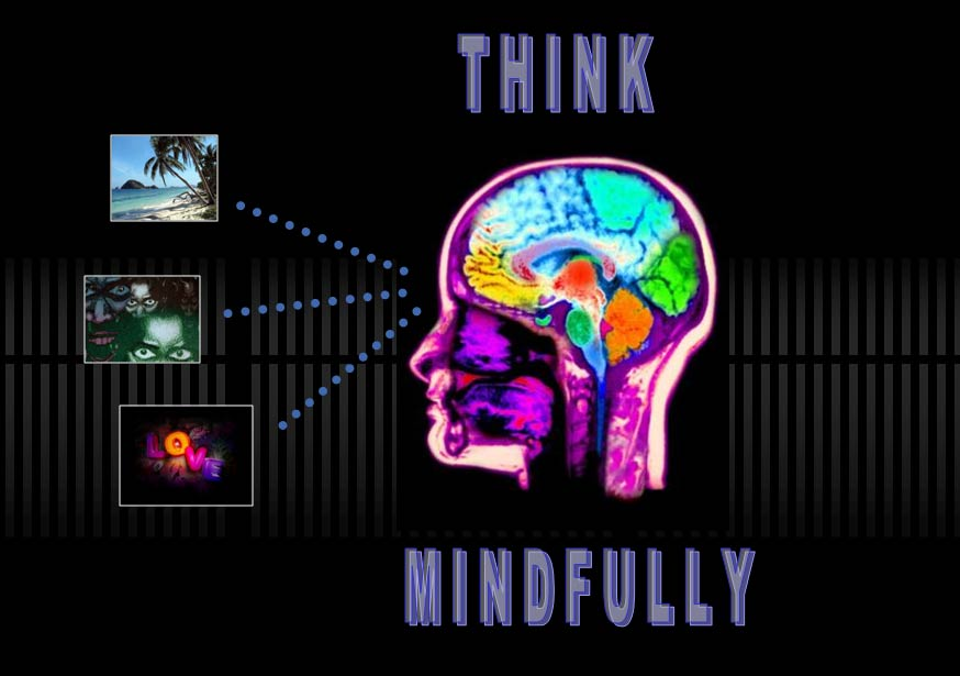 thinkmindfullyfull